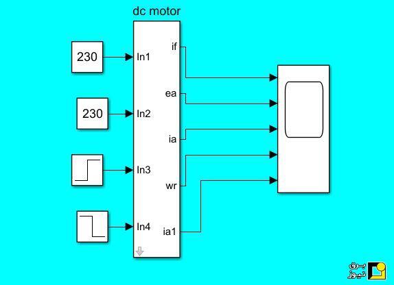 شبیه سازی تغییرات بار روی موتور dc شنت در matlab
