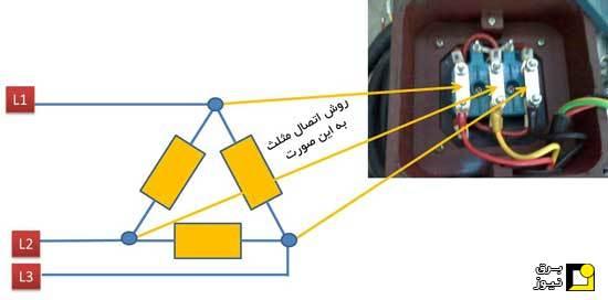 سر بندی ترمینالهای موتور سه فاز در حالت ستاره- مثلث
