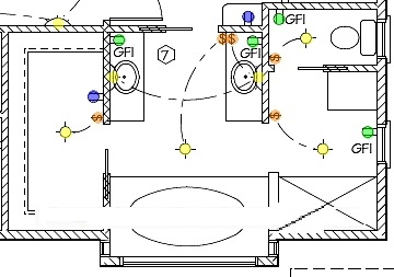 مراحل برق کشی ساختمانها به طور خلاصه