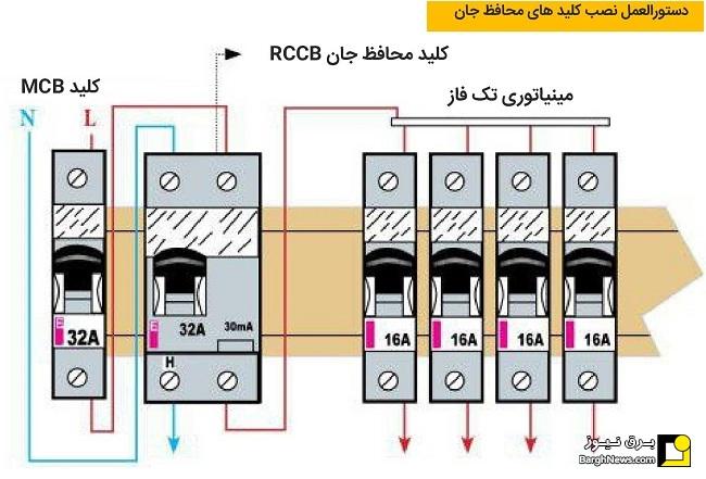 راهنمای نصب و مشخصات کلیدهای محافظ جان