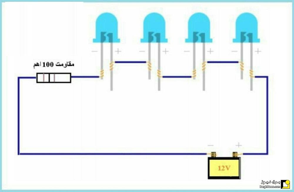 ساخت تابلو LED ثابت