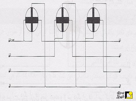 انواع کنتور های تکفاز و سه فاز