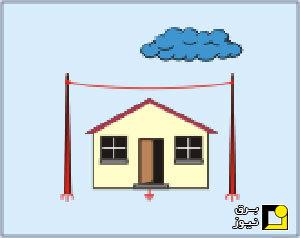انواع برق گیر (صاعقه گیر )