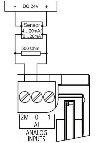 چگونه ورودی های آنالوگ CPU از SIMATIC S7-1200 جریان های 0-20mA را نیز اندازه گیری می کنند؟
