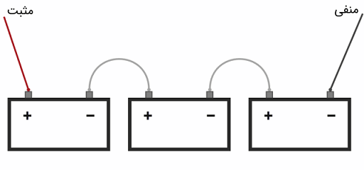 عوامل مؤثر در انتخاب باتری یو پی اس